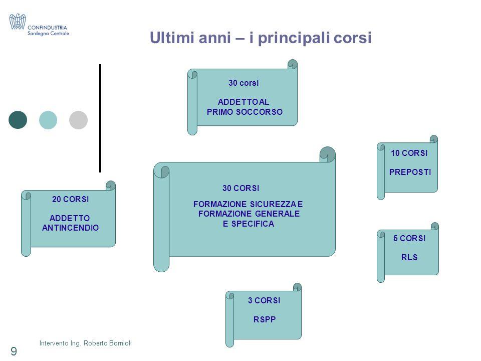 Intervento Ing. Roberto Bornioli in cifre Oltre il 98% sono Piccole e Medie Imprese 10