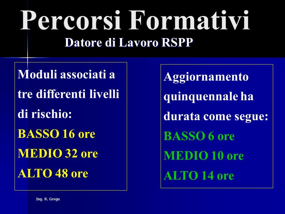 Ing. R. Gregu Percorsi Formativi Datore di Lavoro RSPP Moduli associati a tre differenti livelli di rischio: BASSO 16 ore MEDIO 32 ore ALTO 48 ore Agg