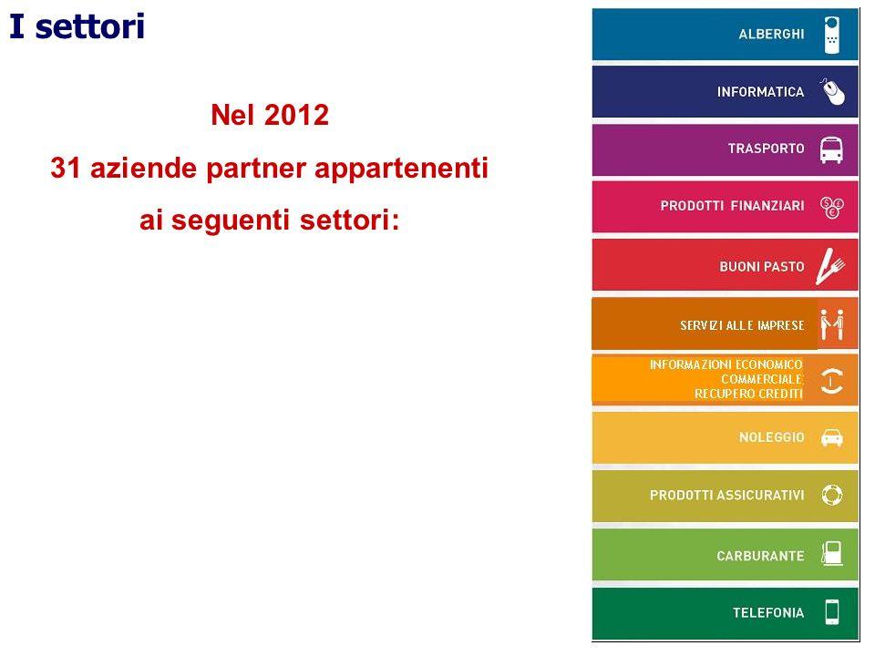 I settori Nel 2012 31 aziende partner appartenenti ai seguenti settori: