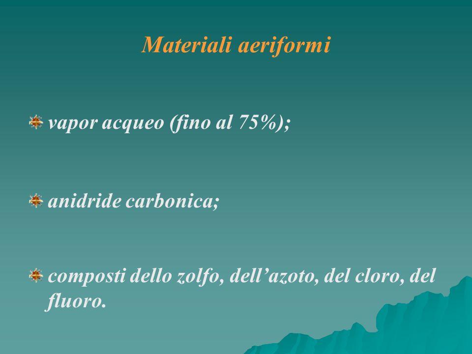 vapor acqueo (fino al 75%); anidride carbonica; composti dello zolfo, dellazoto, del cloro, del fluoro. Materiali aeriformi