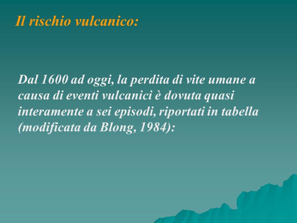 Dal 1600 ad oggi, la perdita di vite umane a causa di eventi vulcanici è dovuta quasi interamente a sei episodi, riportati in tabella (modificata da B