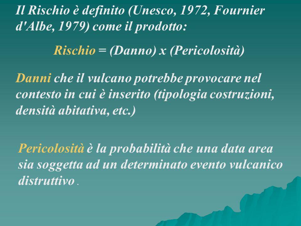 Il Rischio è definito (Unesco, 1972, Fournier d'Albe, 1979) come il prodotto: Rischio = (Danno) x (Pericolosità) Danni che il vulcano potrebbe provoca