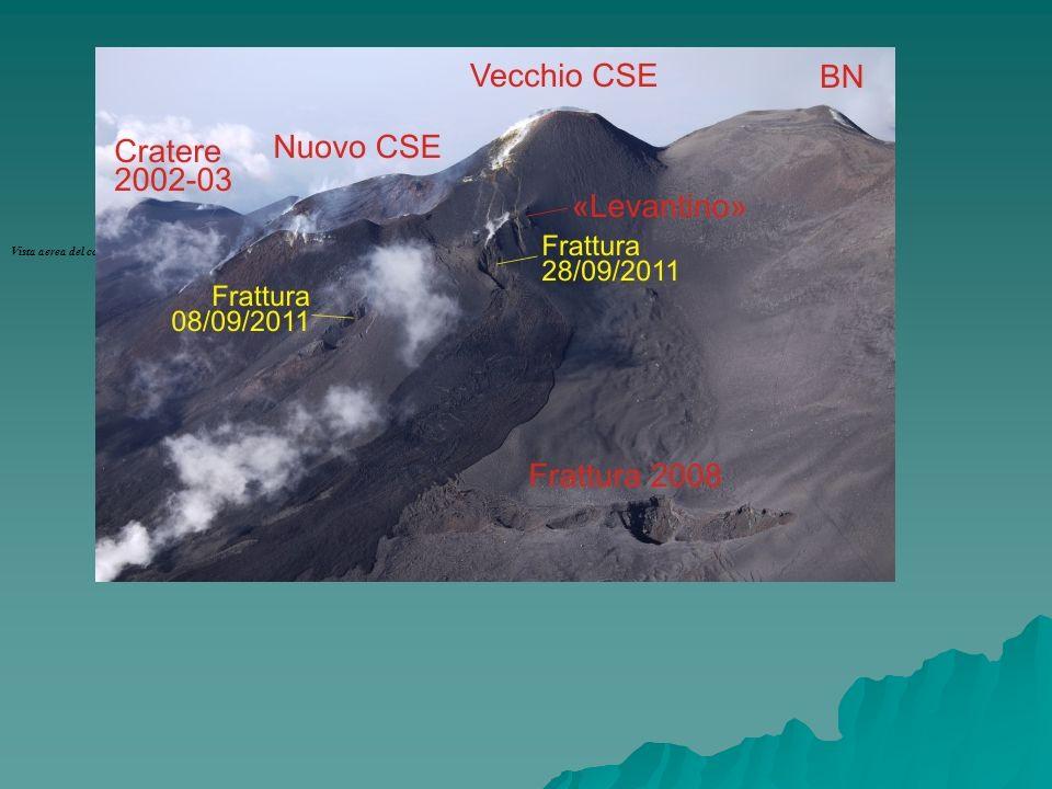 Vista aerea del complesso del Cratere di Sud-Est, quello vecchio (Vecchio CSE) a destra e quello nuovo (Nuovo CSE) a sinistra, ripresa il giorno 2 ott