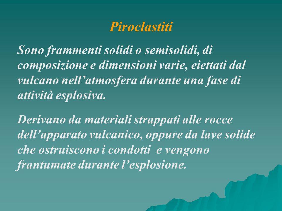 Sono frammenti solidi o semisolidi, di composizione e dimensioni varie, eiettati dal vulcano nellatmosfera durante una fase di attività esplosiva. Der