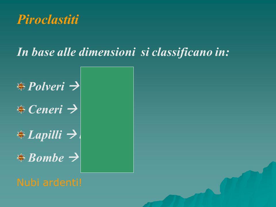 In base alle dimensioni si classificano in: Polveri tufi Ceneri tufi Lapilli brecce Bombe brecce Piroclastiti Nubi ardenti!