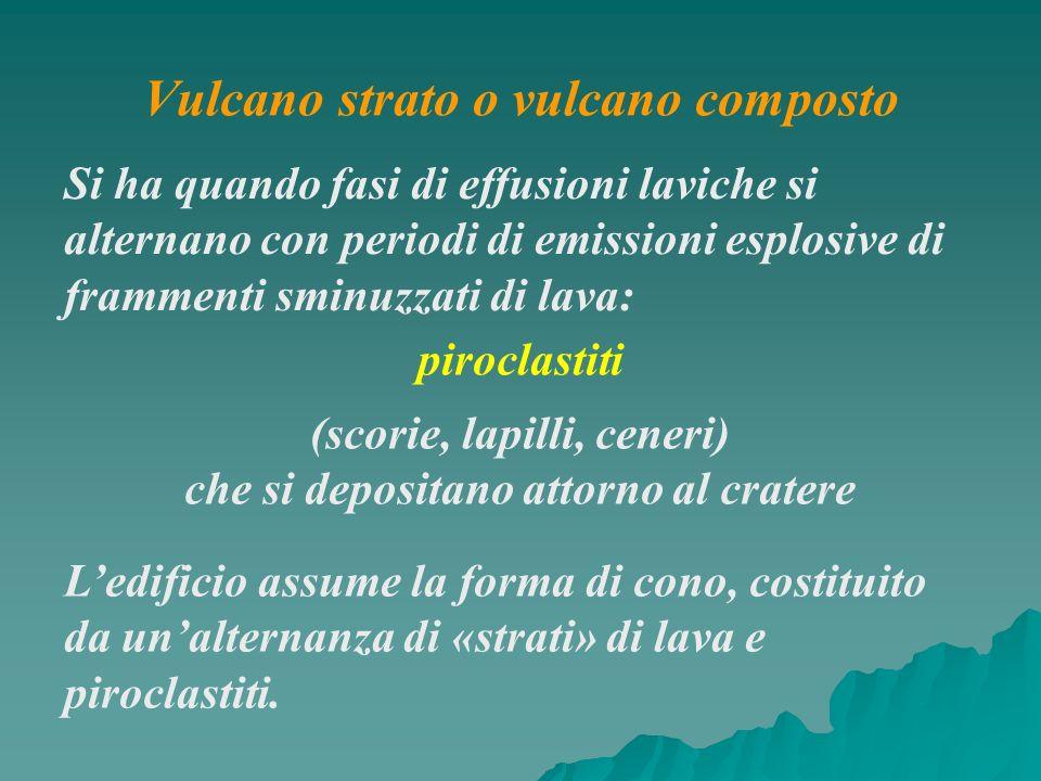Si ha quando fasi di effusioni laviche si alternano con periodi di emissioni esplosive di frammenti sminuzzati di lava: Ledificio assume la forma di c