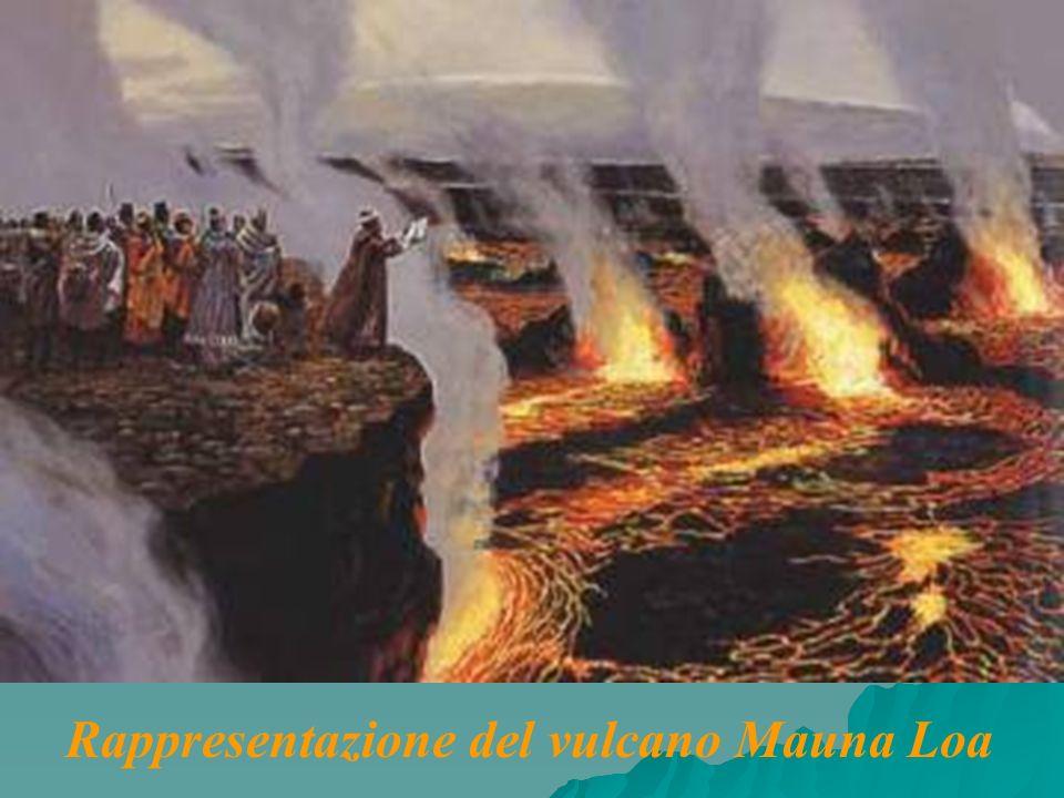 Rappresentazione del vulcano Mauna Loa