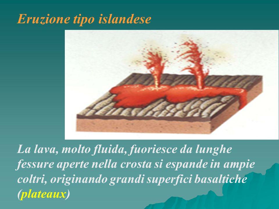 Eruzione tipo islandese La lava, molto fluida, fuoriesce da lunghe fessure aperte nella crosta si espande in ampie coltri, originando grandi superfici