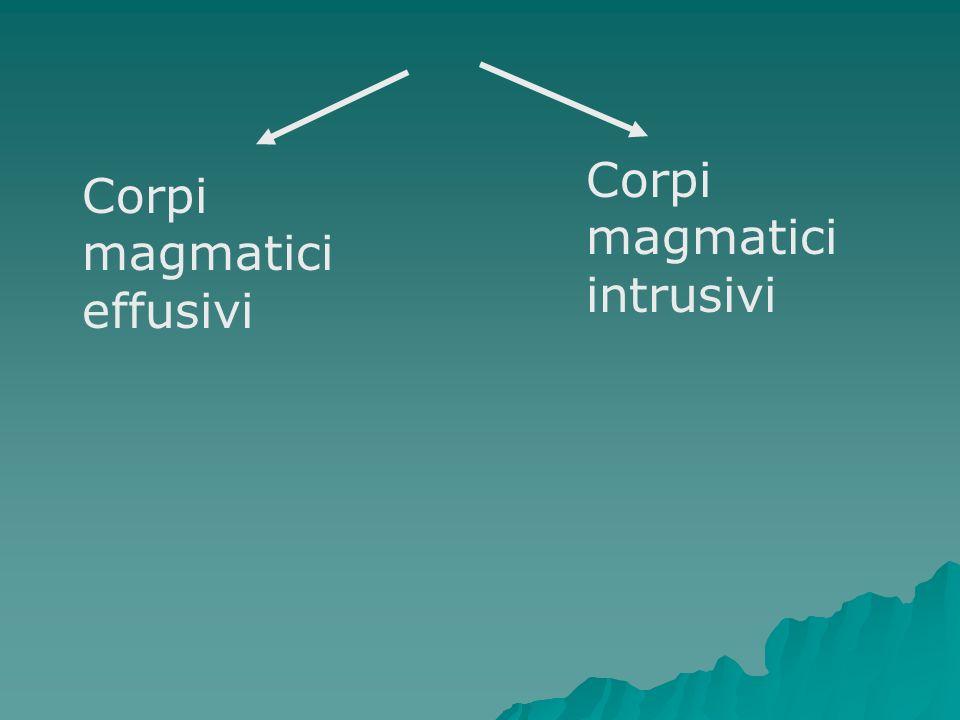 Corpi magmatici effusivi Corpi magmatici intrusivi