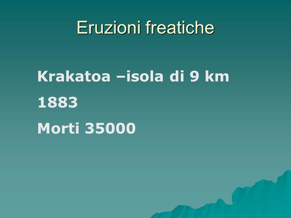 Eruzioni freatiche Krakatoa –isola di 9 km 1883 Morti 35000