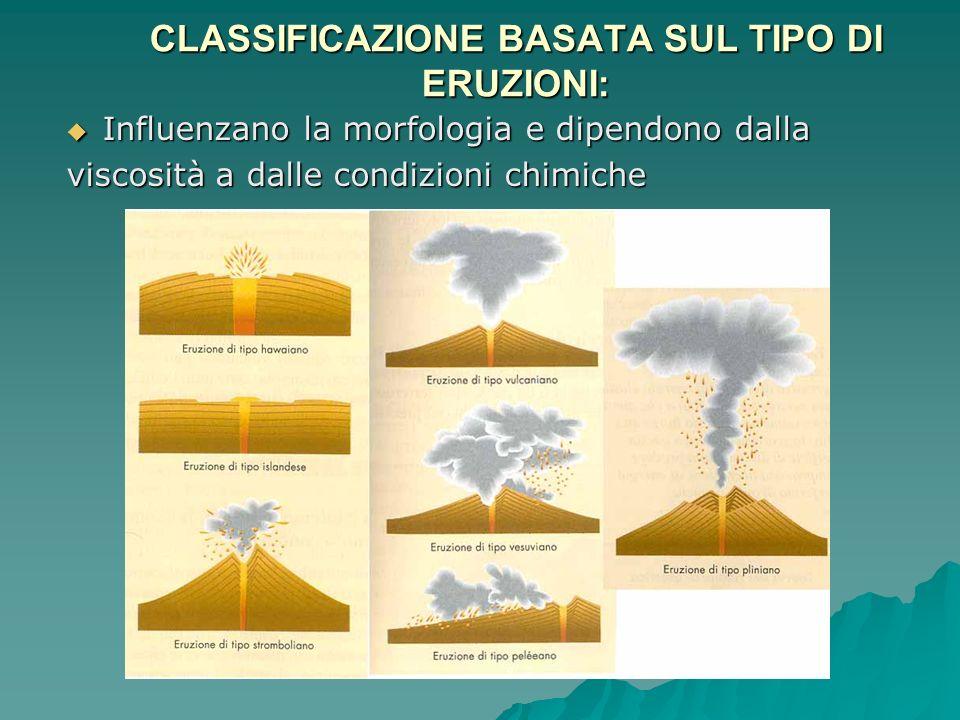CLASSIFICAZIONE BASATA SUL TIPO DI ERUZIONI: Influenzano la morfologia e dipendono dalla Influenzano la morfologia e dipendono dalla viscosità a dalle
