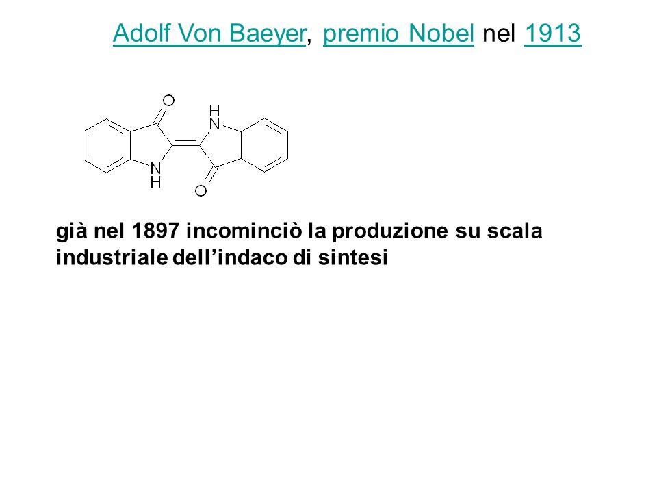 Adolf Von BaeyerAdolf Von Baeyer, premio Nobel nel 1913premio Nobel1913 già nel 1897 incominciò la produzione su scala industriale dellindaco di sinte