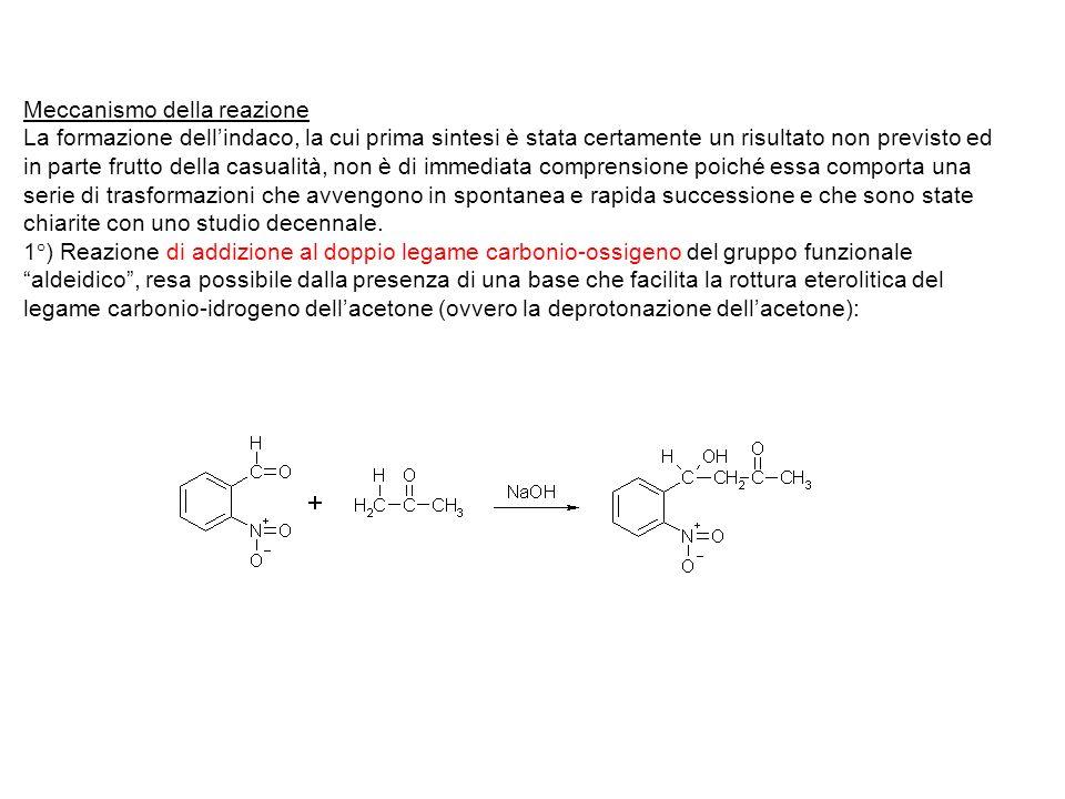 2°) Reazione di condensazione (= eliminazione di una molecola di acqua) tra due gruppi funzionali della stessa molecola con formazione di un ciclo: 3°) Ossido-riduzione tra due gruppi funzionali della stessa molecola, in quanto uno è ossidabile (il gruppo funzionale alcol secondario) e laltro ha proprietà ossidanti (il gruppo funzionale N- ossido): 4°) Reazione di frammentazione della molecola per rottura del legame tra i due atomi di carbonio adiacenti ad atomi molto elettronegativi (ossigeno, azoto) i quali polarizzano gli elettroni di legame favorendo lattacco nucleofilo da parte dellanione idrossido: