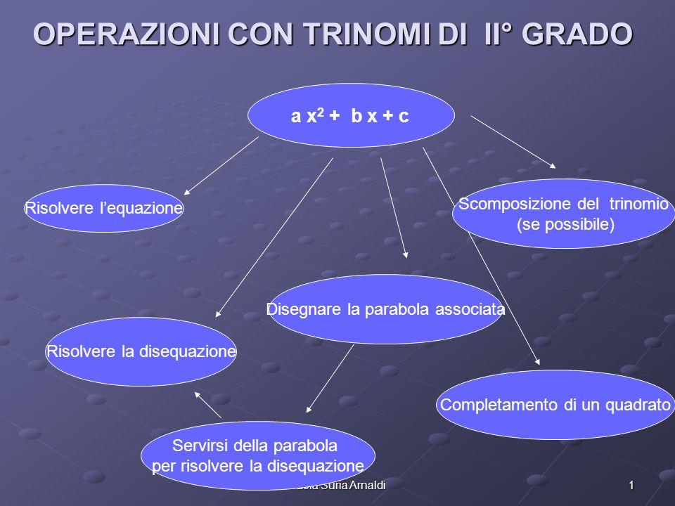1Paola Suria Arnaldi OPERAZIONI CON TRINOMI DI II° GRADO a x 2 + b x + c Risolvere lequazione Risolvere la disequazione Scomposizione del trinomio (se