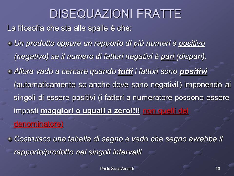 10Paola Suria Arnaldi La filosofia che sta alle spalle è che: Un prodotto oppure un rapporto di più numeri è positivo (negativo) se il numero di fatto