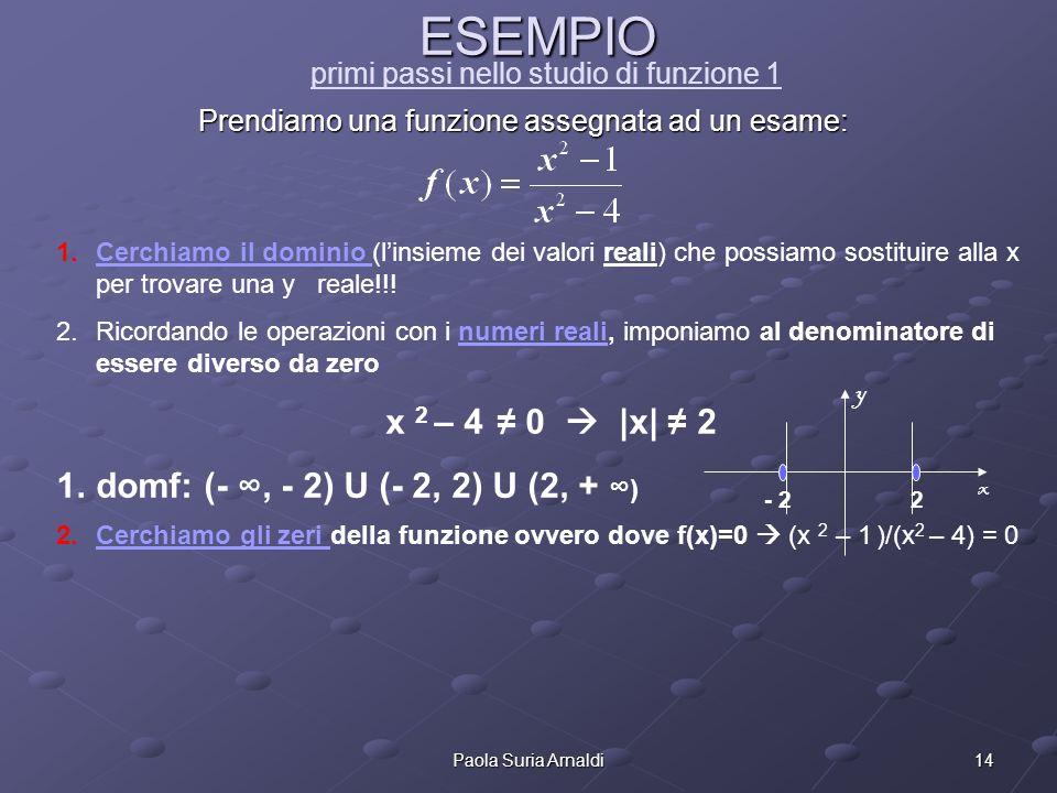 14Paola Suria Arnaldi ESEMPIO ESEMPIO primi passi nello studio di funzione 1 Prendiamo una funzione assegnata ad un esame: 1.Cerchiamo il dominio (lin
