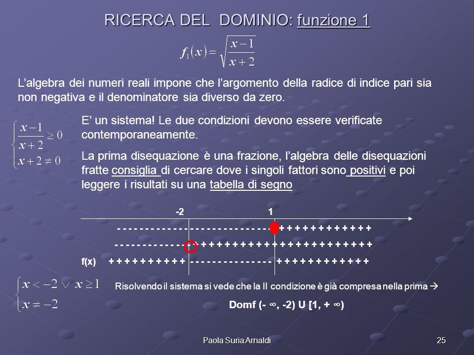 25Paola Suria Arnaldi RICERCA DEL DOMINIO: funzione 1 Lalgebra dei numeri reali impone che largomento della radice di indice pari sia non negativa e i