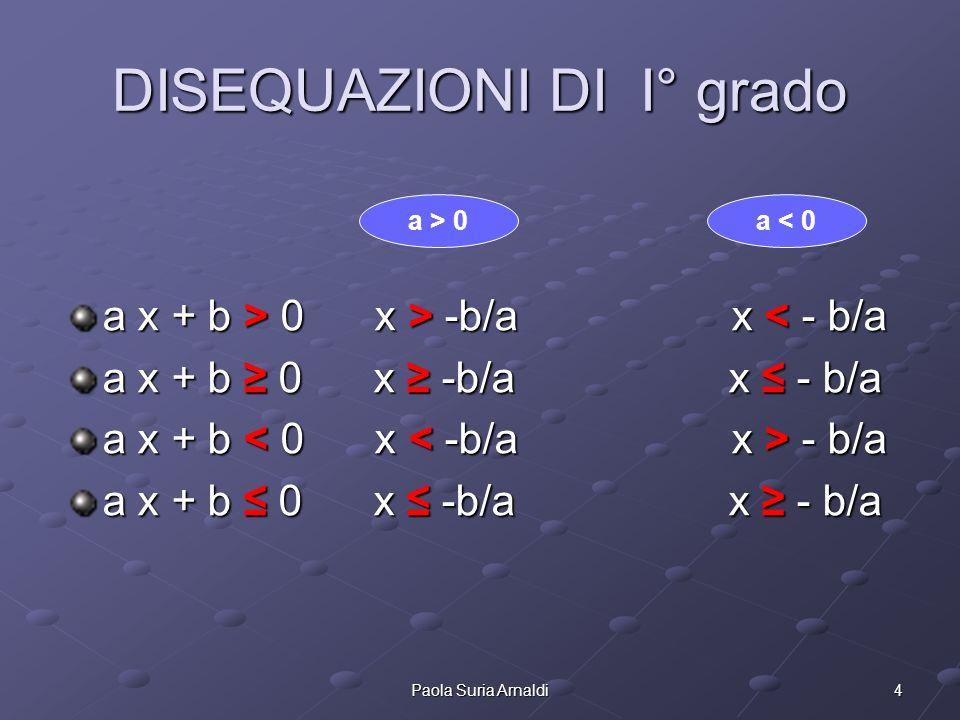 4Paola Suria Arnaldi DISEQUAZIONI DI I° grado a x + b > 0 x > -b/a x 0 x > -b/a x < - b/a a x + b 0 x -b/a x - b/a a x + b - b/a a x + b 0 x -b/a x -