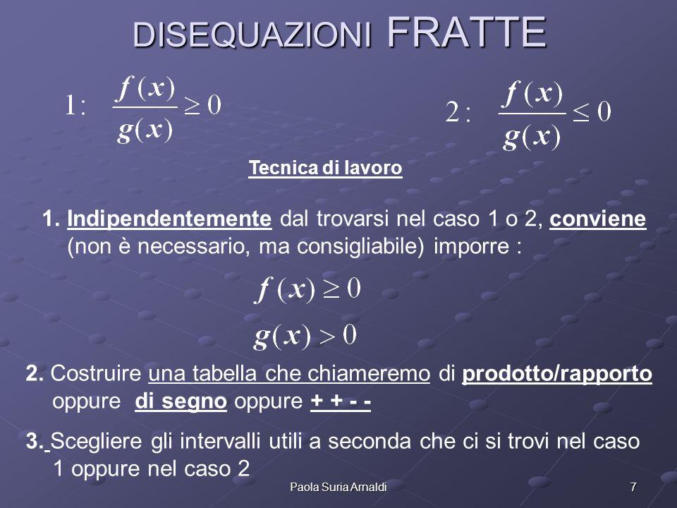 18Paola Suria Arnaldi RICORDA (esempio) 1.Il rapporto esiste (dominio della funzione) se e solo se x+2 0 x -2 2.Il rapporto si annulla (f(x)=0) (zeri della funzione) se e solo se x-1=0 x= -1 1.Il prodotto esiste (dominio della funzione) sempre, per ogni valore reale di x 2.Il prodotto si annulla (f(x)=0) (zeri della funzione) se e solo se x - 1=0 oppure x – 2 = 0 x = 1 oppure x = 2