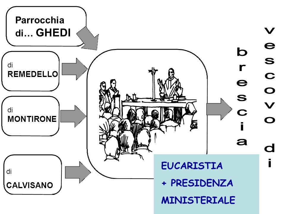 Parrocchia di… GHEDI di REMEDELLO di MONTIRONE di CALVISANO EUCARISTIA + PRESIDENZA MINISTERIALE