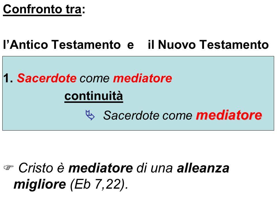 Confronto tra: lAntico Testamento e il Nuovo Testamento 1. Sacerdote come mediatore continuità mediatore Sacerdote come mediatore Cristo è mediatore d