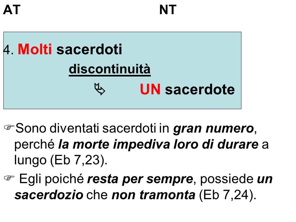 AT NT 4. Molti sacerdoti discontinuità UN sacerdote Sono diventati sacerdoti in gran numero, perché la morte impediva loro di durare a lungo (Eb 7,23)