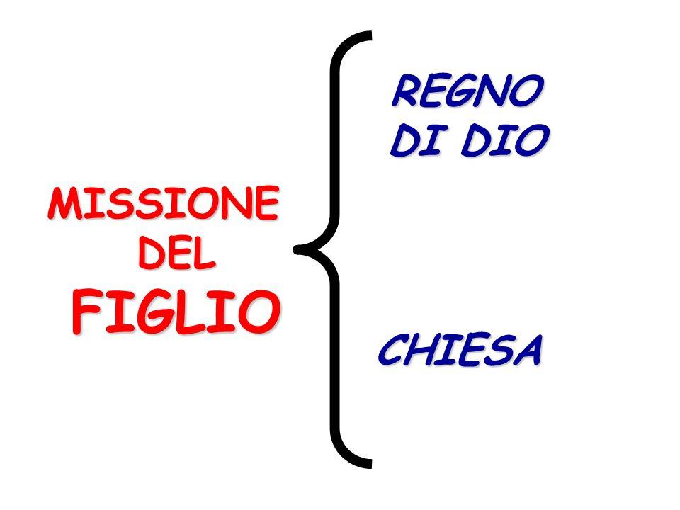 MISSIONE DEL FIGLIO REGNO DI DIO CHIESA