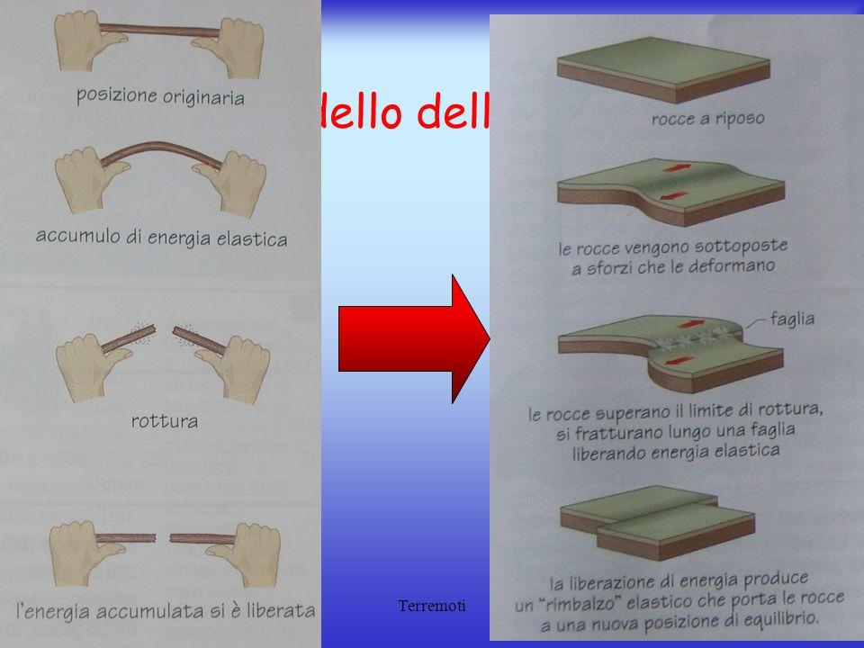 A.S. 2010-2011 5^ Liceo Luzzago Terremoti Un modello della realtà...