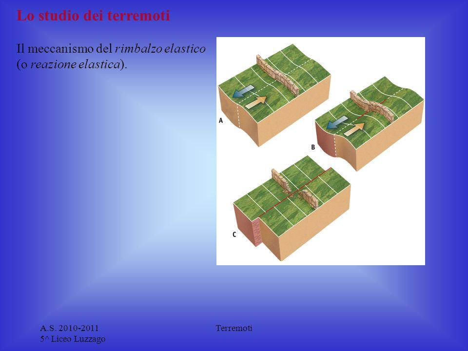 A.S. 2010-2011 5^ Liceo Luzzago Terremoti Lo studio dei terremoti Il meccanismo del rimbalzo elastico (o reazione elastica).