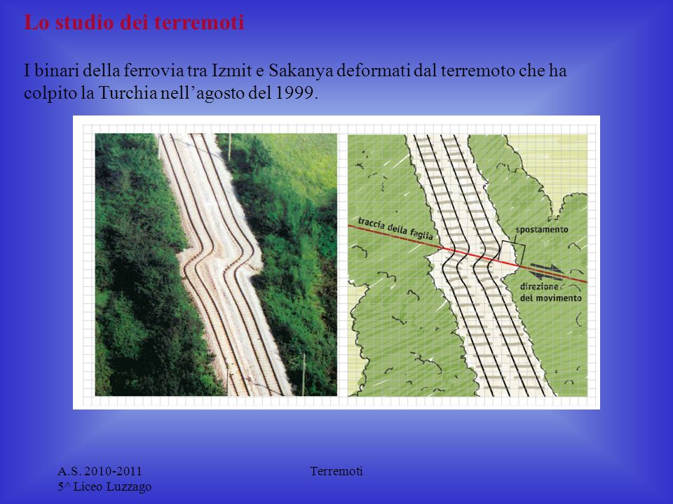 A.S. 2010-2011 5^ Liceo Luzzago Terremoti Lo studio dei terremoti I binari della ferrovia tra Izmit e Sakanya deformati dal terremoto che ha colpito l