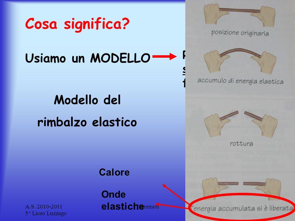 A.S. 2010-2011 5^ Liceo Luzzago Terremoti Usiamo un MODELLO semplificata Rappresentazione semplificata dei fenomeni naturali Modello del rimbalzo elas