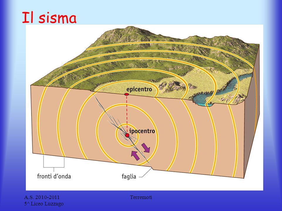 A.S. 2010-2011 5^ Liceo Luzzago Terremoti Il sisma