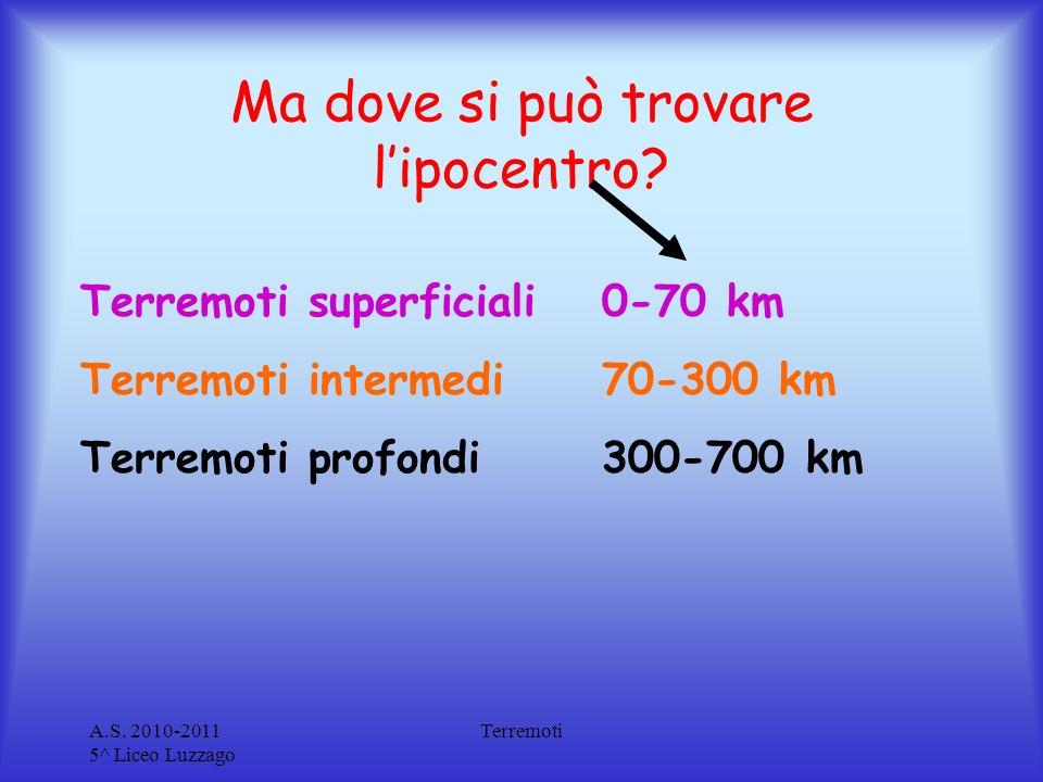 A.S. 2010-2011 5^ Liceo Luzzago Terremoti Ma dove si può trovare lipocentro? Terremoti superficiali0-70 km Terremoti intermedi70-300 km Terremoti prof