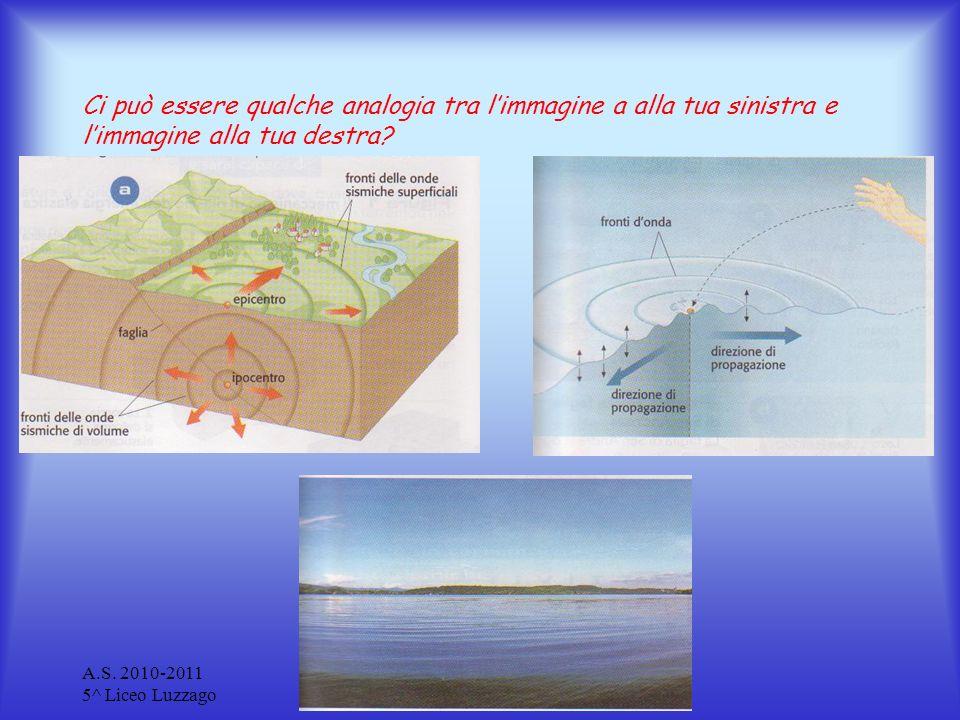 A.S. 2010-2011 5^ Liceo Luzzago Terremoti Ci può essere qualche analogia tra limmagine a alla tua sinistra e limmagine alla tua destra?