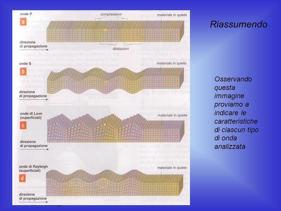 A.S. 2010-2011 5^ Liceo Luzzago Terremoti Osservando questa immagine proviamo a indicare le caratteristiche di ciascun tipo di onda analizzata Riassum