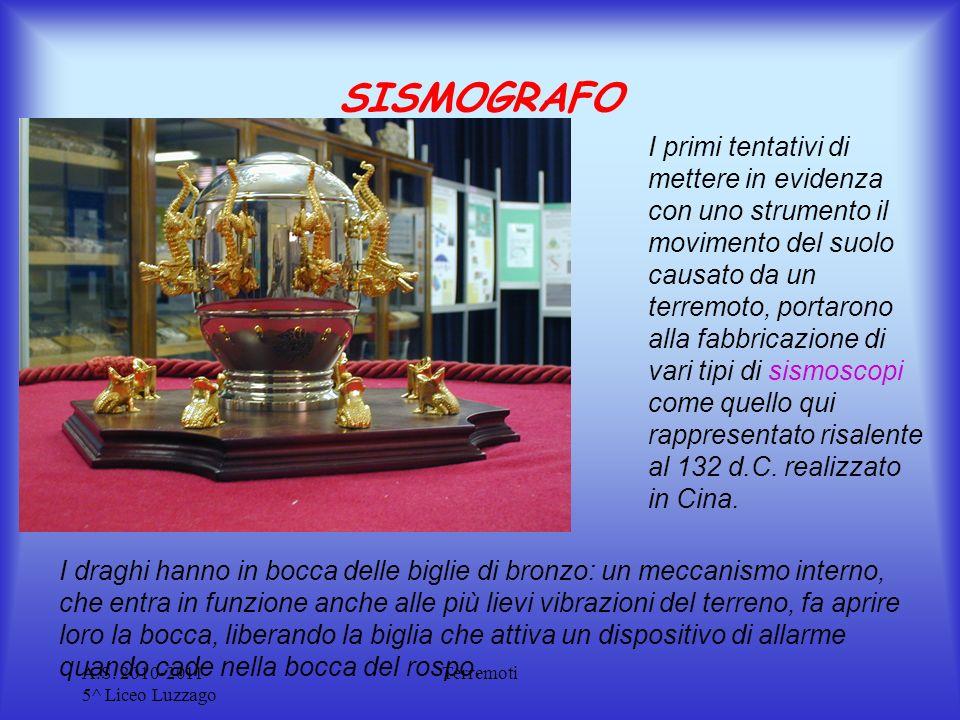A.S. 2010-2011 5^ Liceo Luzzago Terremoti SISMOGRAFO I primi tentativi di mettere in evidenza con uno strumento il movimento del suolo causato da un t