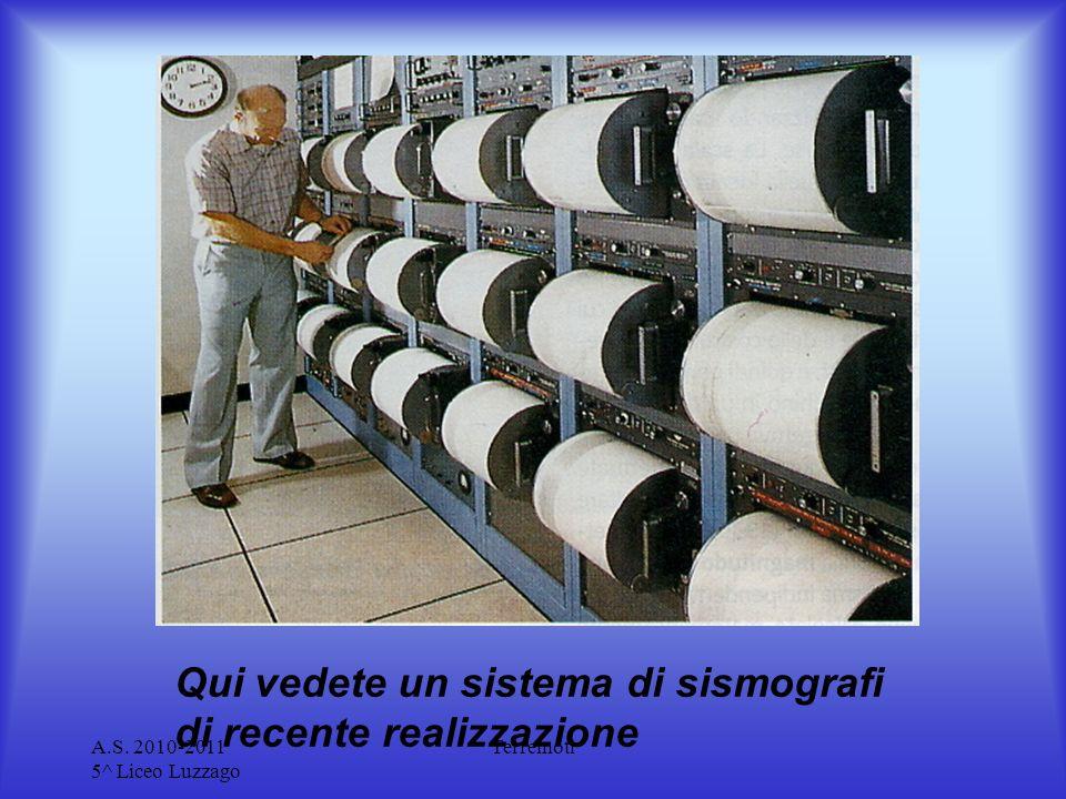 A.S. 2010-2011 5^ Liceo Luzzago Terremoti Qui vedete un sistema di sismografi di recente realizzazione
