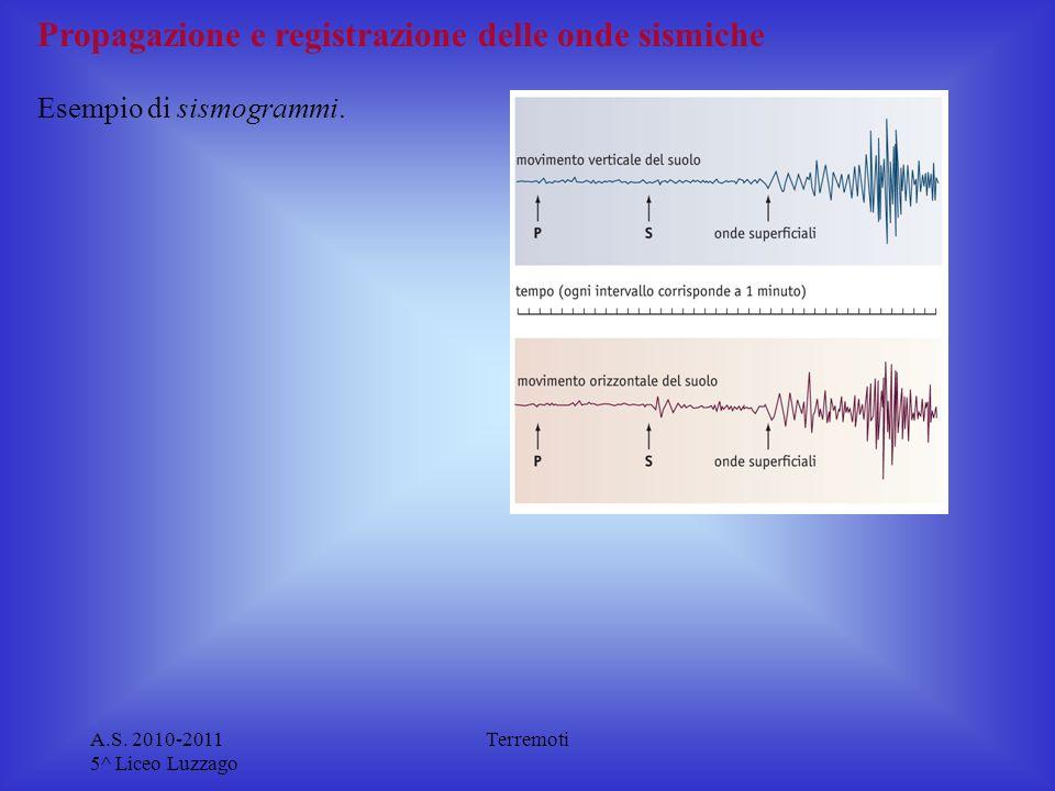 A.S. 2010-2011 5^ Liceo Luzzago Terremoti Propagazione e registrazione delle onde sismiche Esempio di sismogrammi.