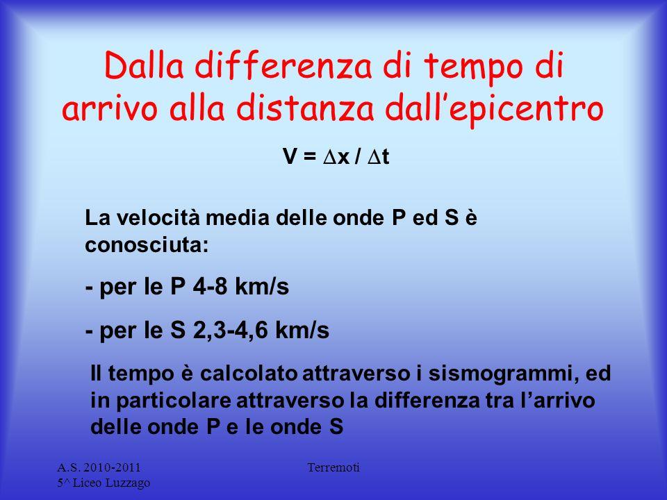 A.S. 2010-2011 5^ Liceo Luzzago Terremoti Dalla differenza di tempo di arrivo alla distanza dallepicentro V = x / t La velocità media delle onde P ed