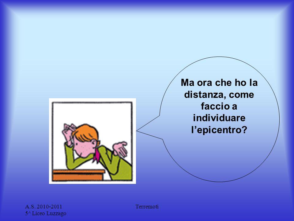A.S. 2010-2011 5^ Liceo Luzzago Terremoti Ma ora che ho la distanza, come faccio a individuare lepicentro?