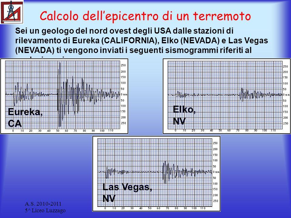 A.S. 2010-2011 5^ Liceo Luzzago Terremoti Calcolo dellepicentro di un terremoto Sei un geologo del nord ovest degli USA dalle stazioni di rilevamento