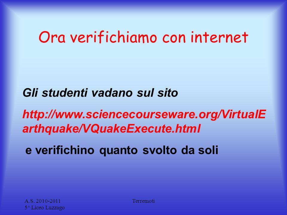 A.S. 2010-2011 5^ Liceo Luzzago Terremoti Ora verifichiamo con internet Gli studenti vadano sul sito http://www.sciencecourseware.org/VirtualE arthqua