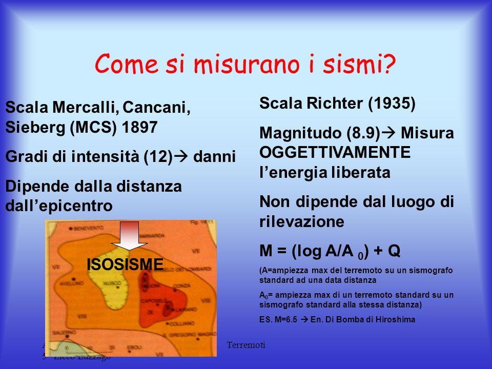 A.S. 2010-2011 5^ Liceo Luzzago Terremoti Come si misurano i sismi? Scala Mercalli, Cancani, Sieberg (MCS) 1897 Gradi di intensità (12) danni Dipende