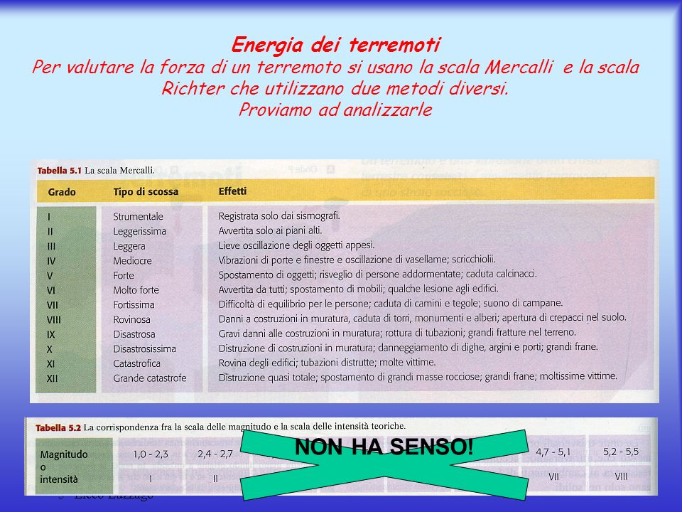 A.S. 2010-2011 5^ Liceo Luzzago Terremoti Energia dei terremoti Per valutare la forza di un terremoto si usano la scala Mercalli e la scala Richter ch