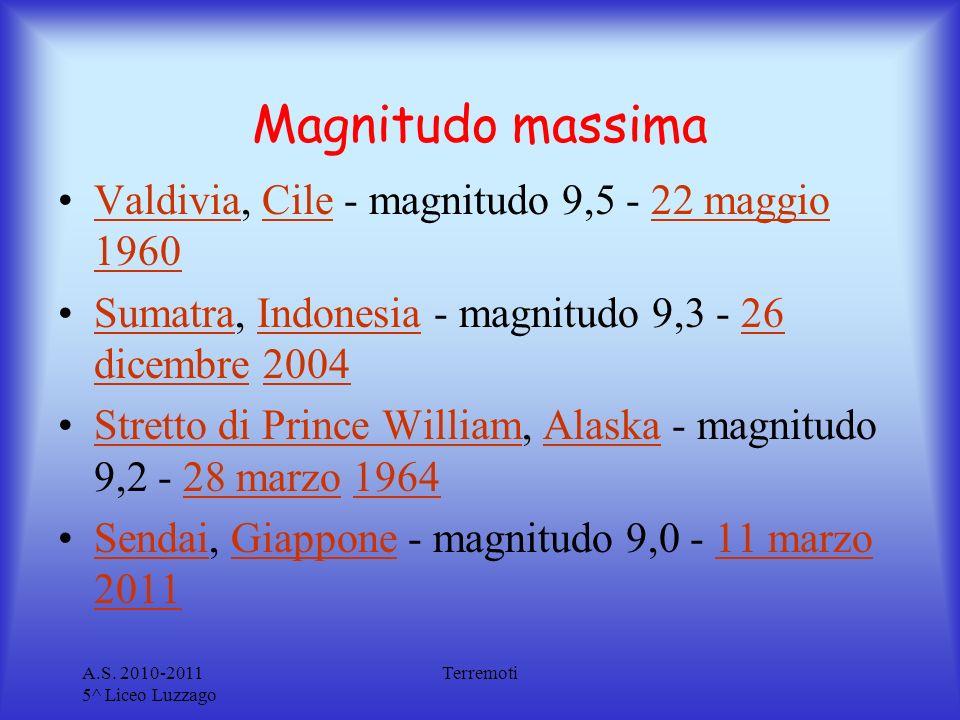 Magnitudo massima Valdivia, Cile - magnitudo 9,5 - 22 maggio 1960ValdiviaCile22 maggio 1960 Sumatra, Indonesia - magnitudo 9,3 - 26 dicembre 2004Sumat
