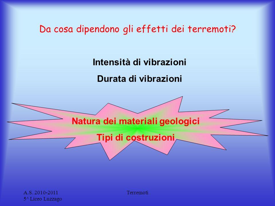 A.S. 2010-2011 5^ Liceo Luzzago Terremoti Da cosa dipendono gli effetti dei terremoti? Intensità di vibrazioni Durata di vibrazioni Natura dei materia
