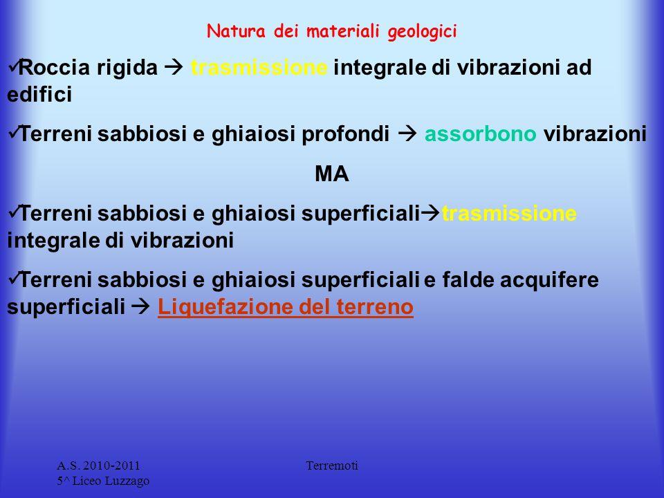 A.S. 2010-2011 5^ Liceo Luzzago Terremoti Natura dei materiali geologici Roccia rigida trasmissione integrale di vibrazioni ad edifici Terreni sabbios