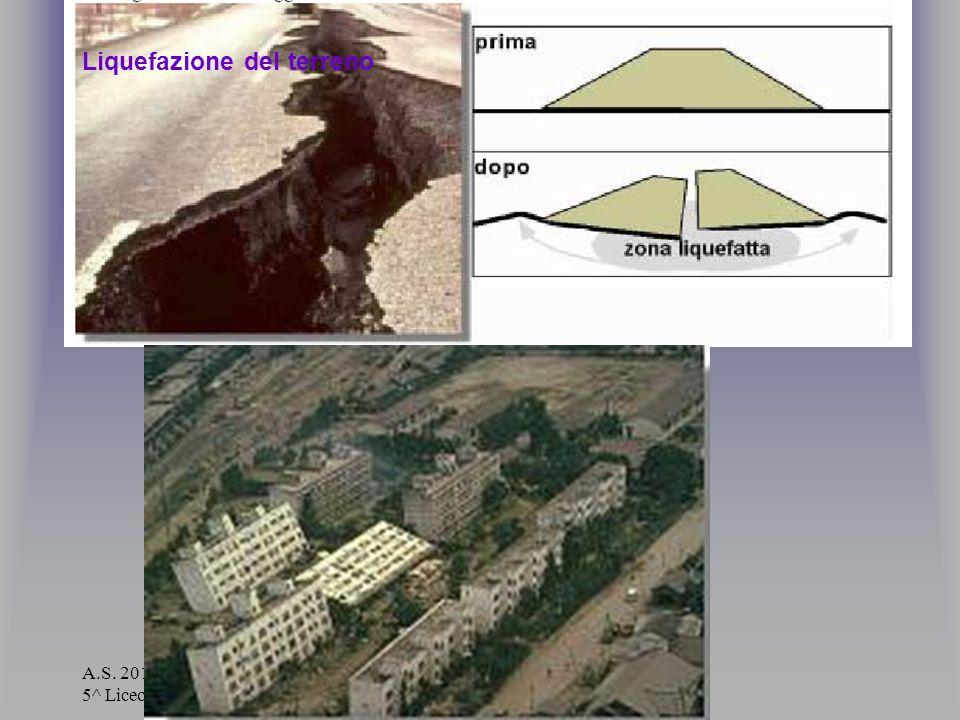 A.S. 2010-2011 5^ Liceo Luzzago Terremoti Liquefazione del terreno