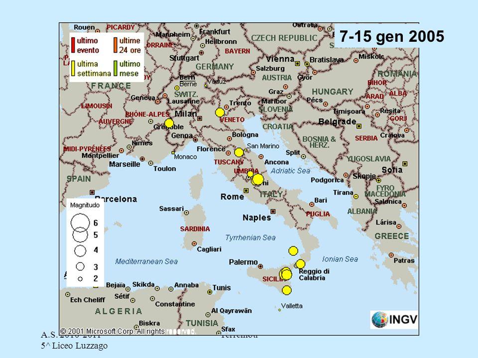 A.S. 2010-2011 5^ Liceo Luzzago Terremoti Ma come posso misurare le onde sismiche?