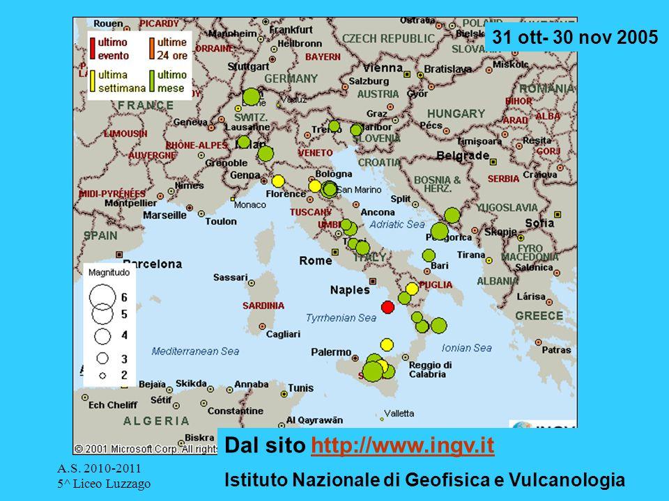 A.S. 2010-2011 5^ Liceo Luzzago Terremoti Non ci credete??? Dal sito http://www.ingv.ithttp://www.ingv.it Istituto Nazionale di Geofisica e Vulcanolog